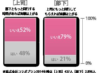 doukou-grapha